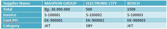 Setup Supplier Balance(Saldo Hutang) MYOB ABSS Premier