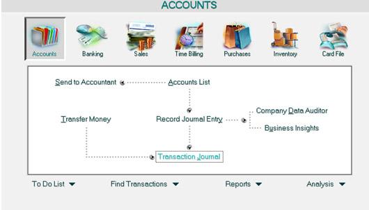 Membuat Transaksi Pembelian Secara Kredit